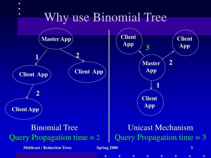 Why use Binomial Tree