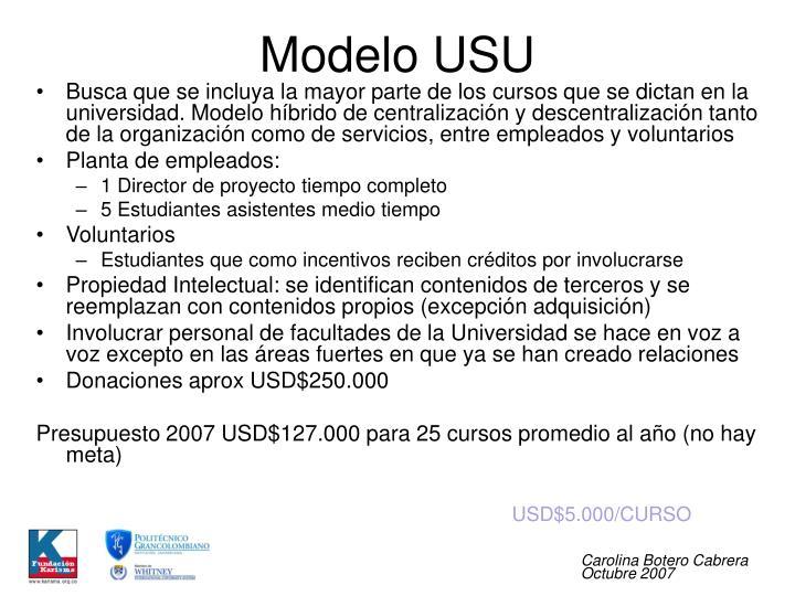 Modelo USU
