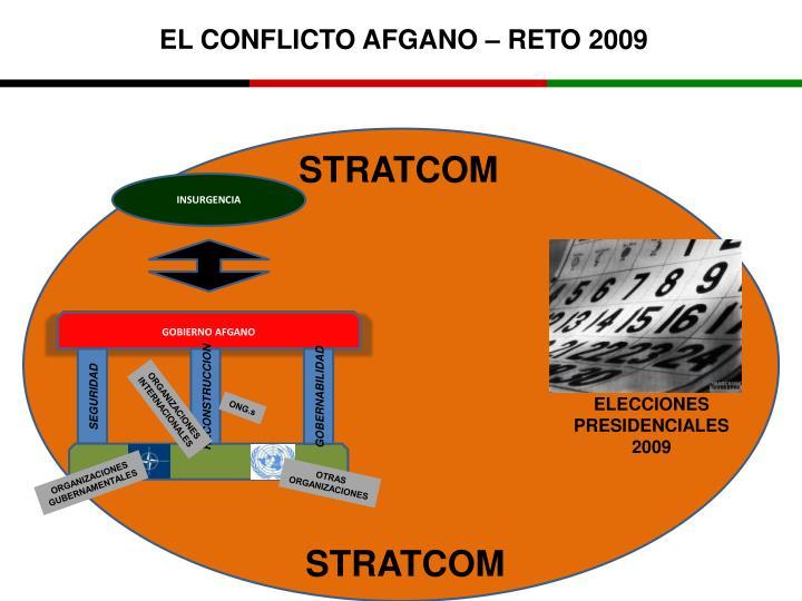 EL CONFLICTO AFGANO – RETO 2009