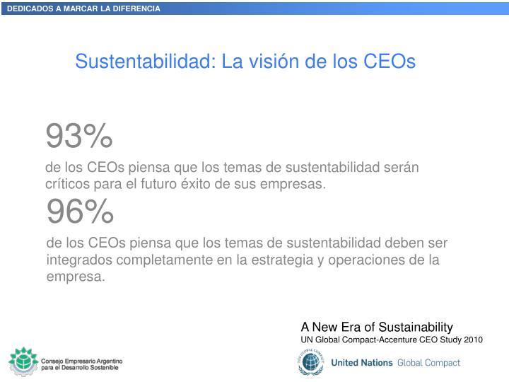 Sustentabilidad: La visión de los CEOs