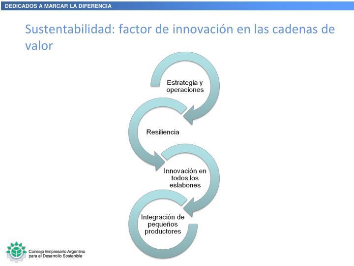 Sustentabilidad: factor de innovación en las cadenas de valor