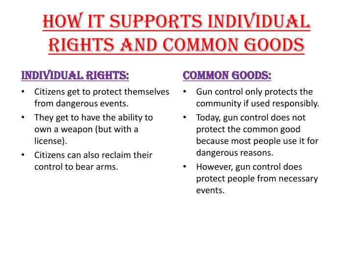 gun laws should not prevent people from carrying guns to protect themselves Prohibition failed abysmally to prevent people from obtaining alcohol will thereby be deterred from owning guns gun control laws disarm honest men gun ownership by honest men enables them to defend themselves against not merely criminals but also against dictatorial.