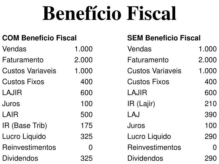 Benefício Fiscal