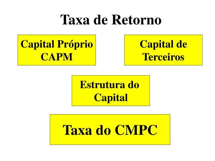 Taxa de Retorno