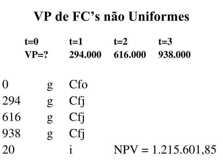 VP de FC's não Uniformes