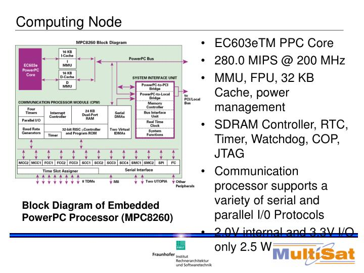 Computing Node