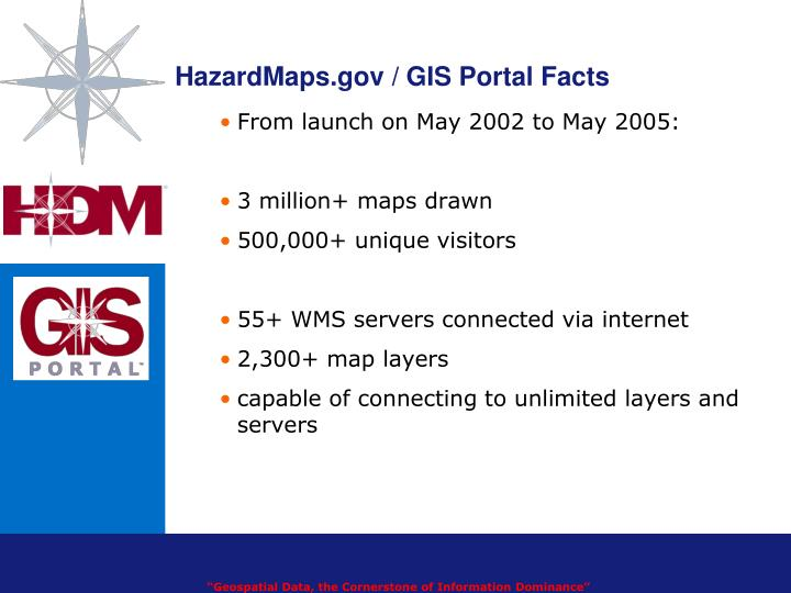 Hazardmaps gov gis portal facts