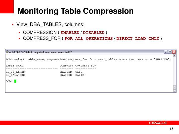 Monitoring Table Compression