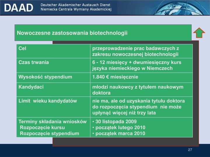 Nowoczesne zastosowania biotechnologii