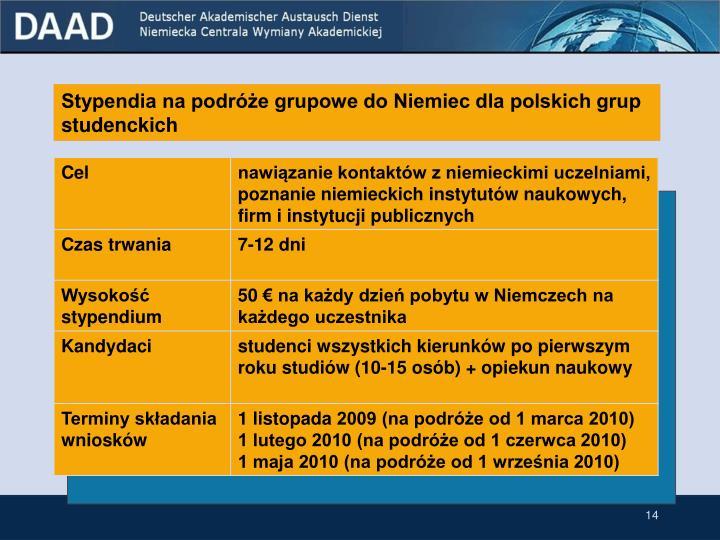Stypendia na podróże grupowe do Niemiec dla polskich grup studenckich
