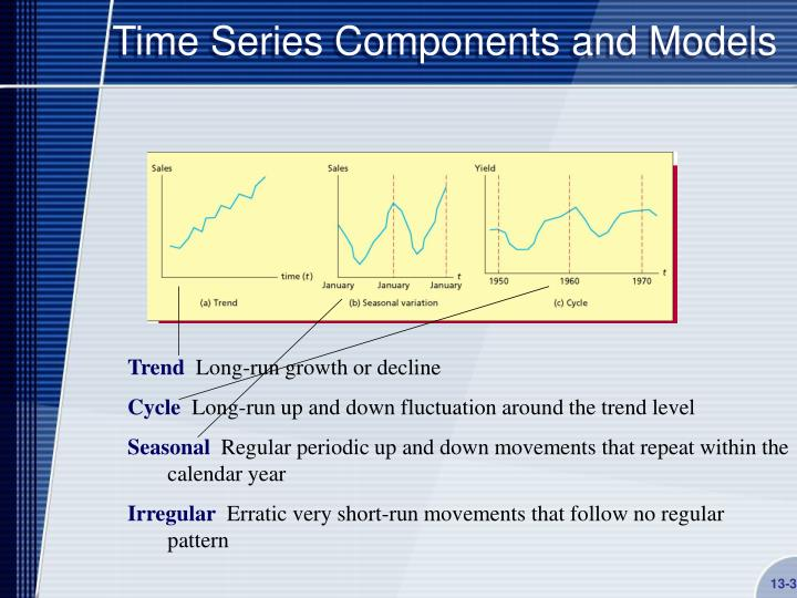 Time series components and models