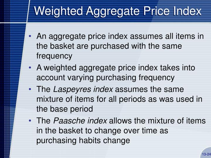 Weighted Aggregate Price Index