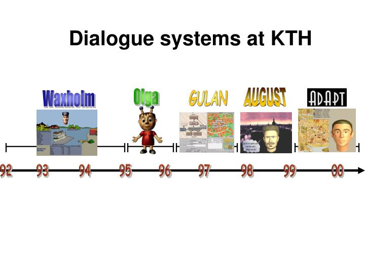 Dialogue systems at KTH