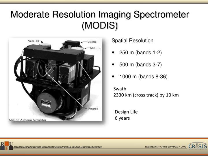 Moderate Resolution Imaging Spectrometer (MODIS)