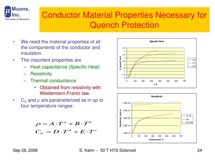Conductor Material Properties Necessary for Quench Protection