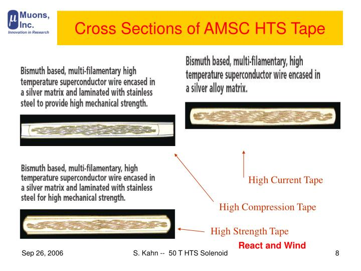 Cross Sections of AMSC HTS Tape