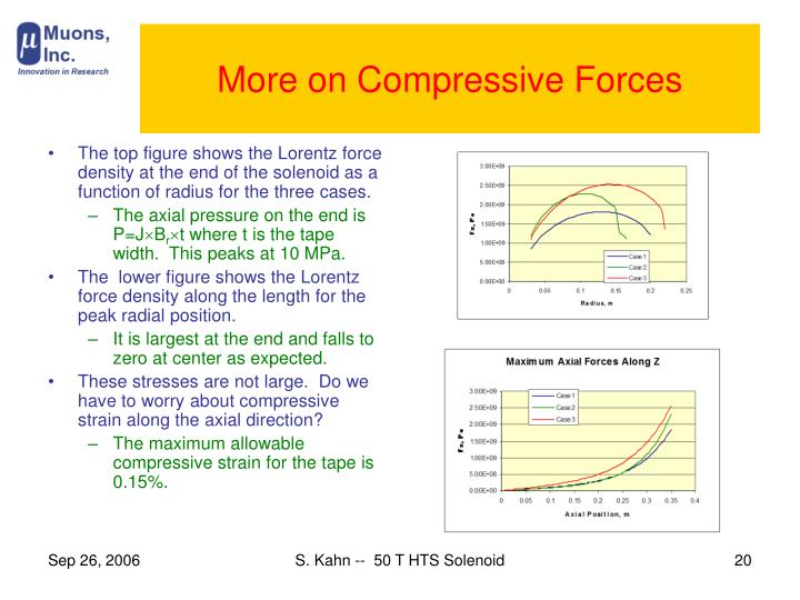 More on Compressive Forces