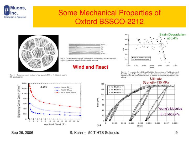 Some Mechanical Properties of