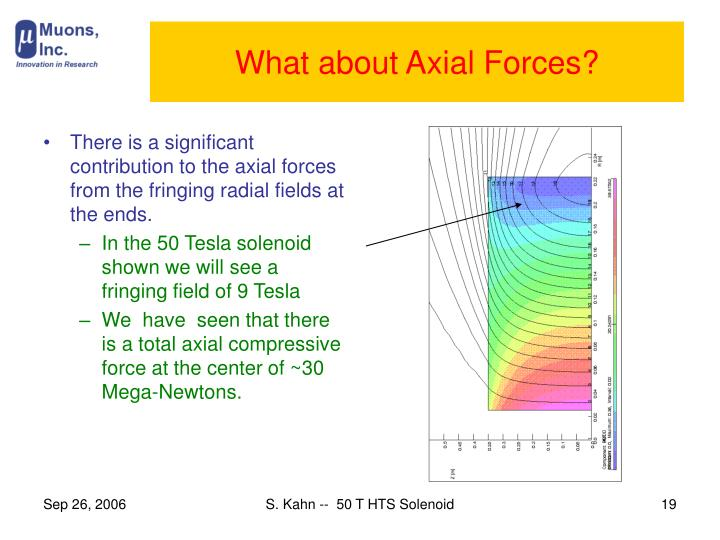 What about Axial Forces?