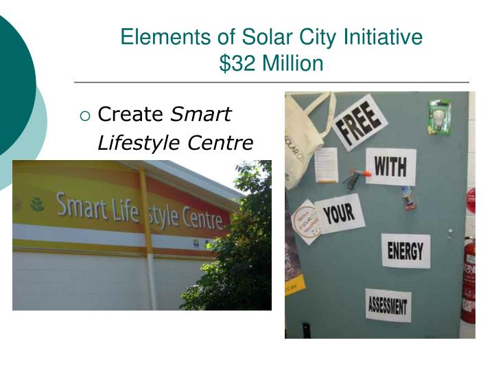 Elements of Solar City Initiative