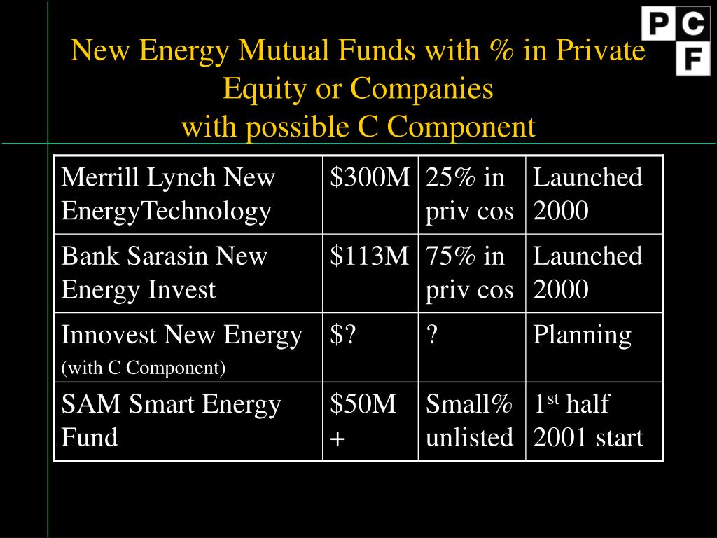 PPT - Carbon Funds in the Emerging Carbon Market and the Role of the