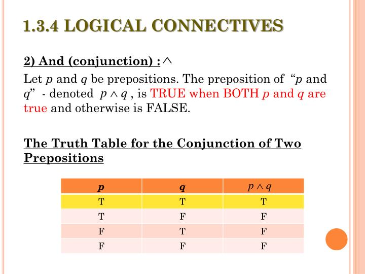 1.3.4 LOGICAL CONNECTIVES