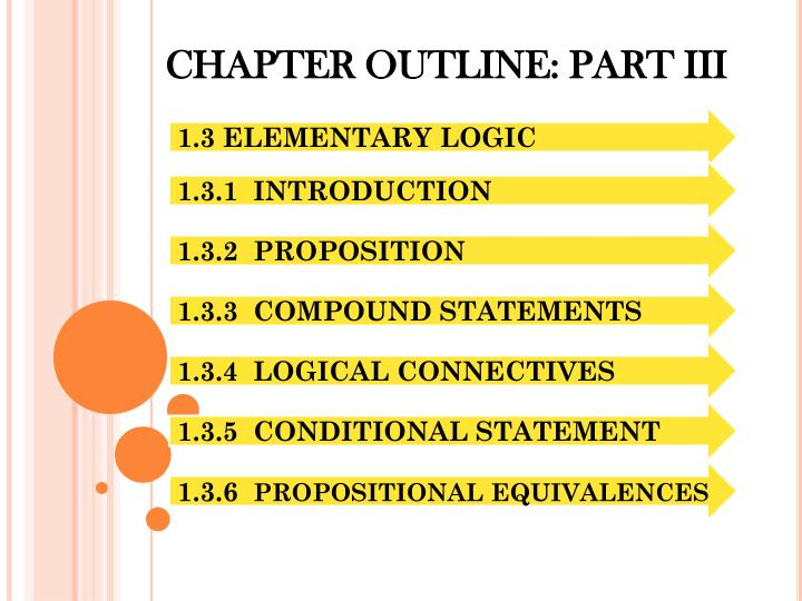 Chapter outline part iii
