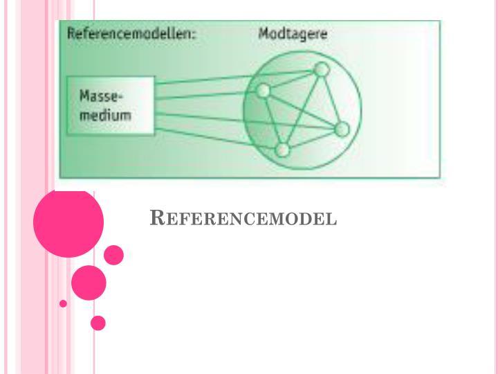 Referencemodel