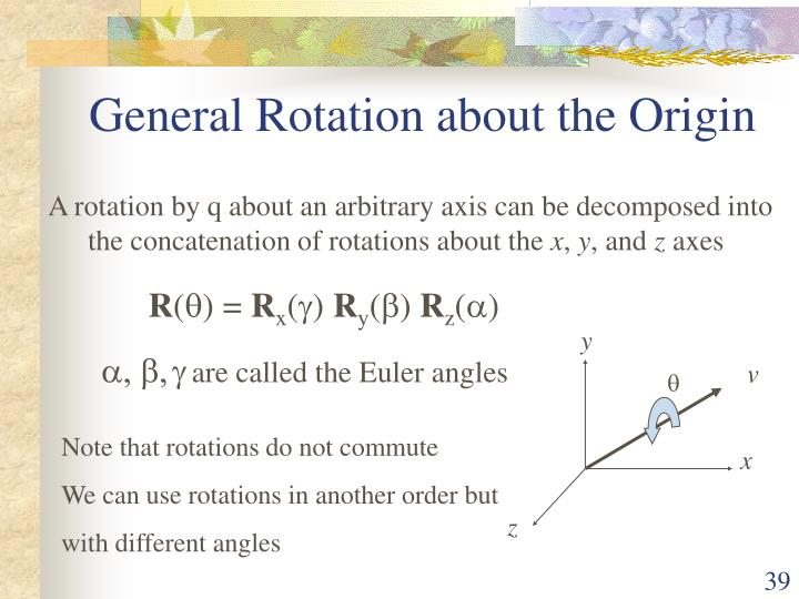 General Rotation about the Origin