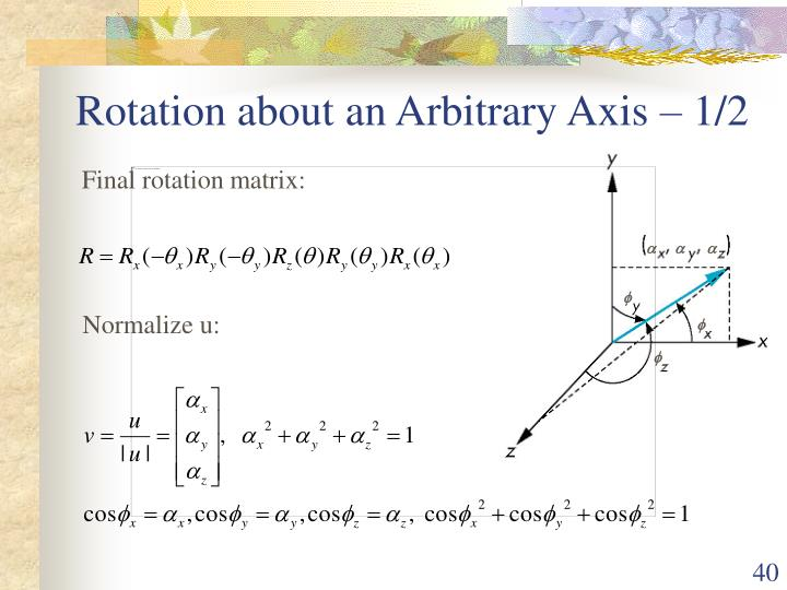 Rotation about an Arbitrary Axis – 1/2