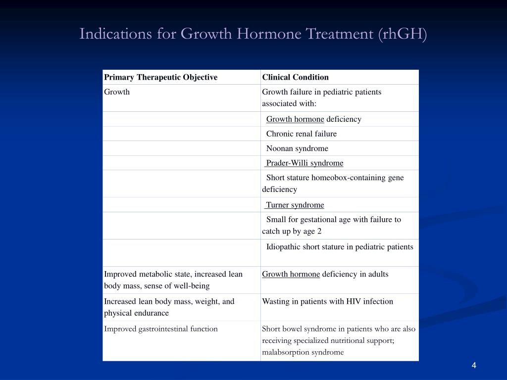 PPT - PITUITARY HORMONES PowerPoint Presentation - ID:4282371