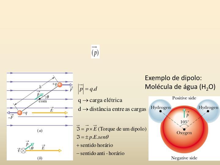 Exemplo de dipolo: Molécula de água (H