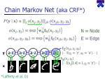 chain markov net aka crf