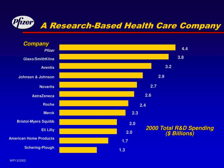 A Research-Based Health Care Company
