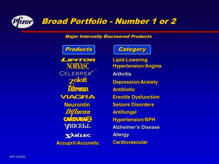Broad portfolio number 1 or 2