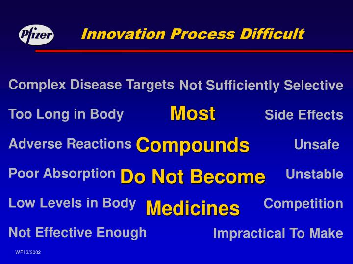 Innovation Process Difficult