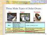 three main types of solar ovens