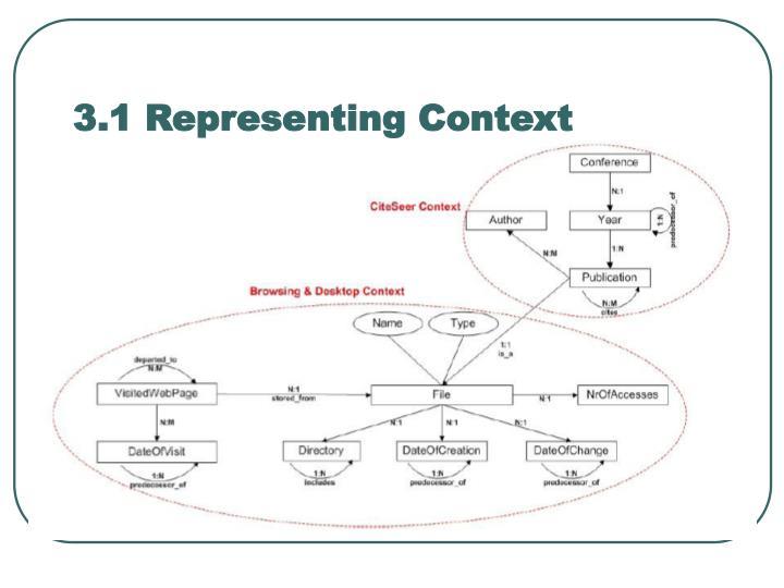 3.1 Representing Context