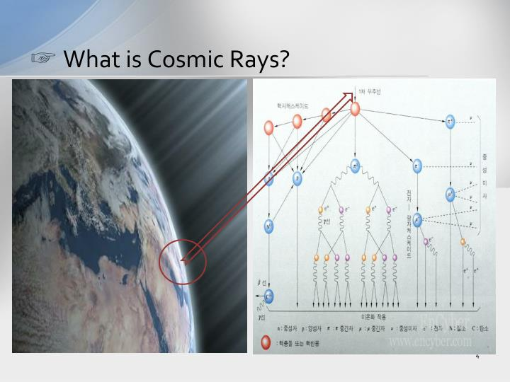 What is Cosmic Rays?