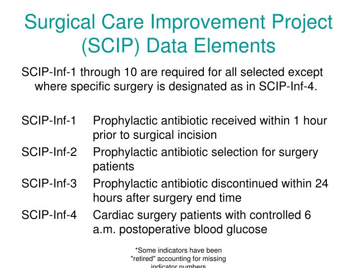 surgical care improvement Surgical care improvement project quality reports surgical site infections (ssis ) are a common complication of surgery caused by bacteria on the patient's.