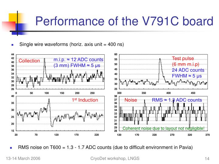 RMS noise on T600 = 1.3 - 1.7 ADC counts (due to difficult environment in Pavia)