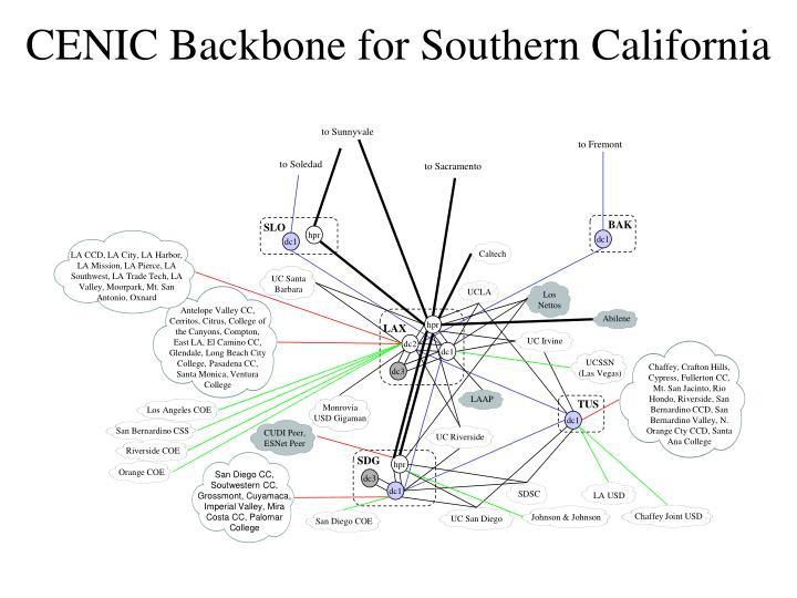 LA CCD, LA City, LA Harbor, LA Mission, LA Pierce, LA Southwest, LA Trade Tech, LA Valley, Moorpark, Mt. San Antonio, Oxnard