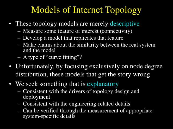 Models of Internet Topology