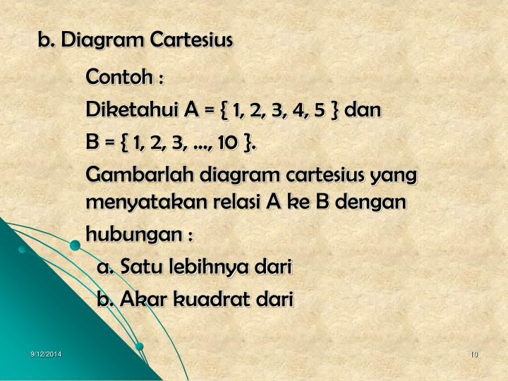 Ppt matematika kelas viii powerpoint presentation id4283262 diagram cartesius contoh ccuart Choice Image