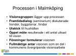 processen i malmk ping