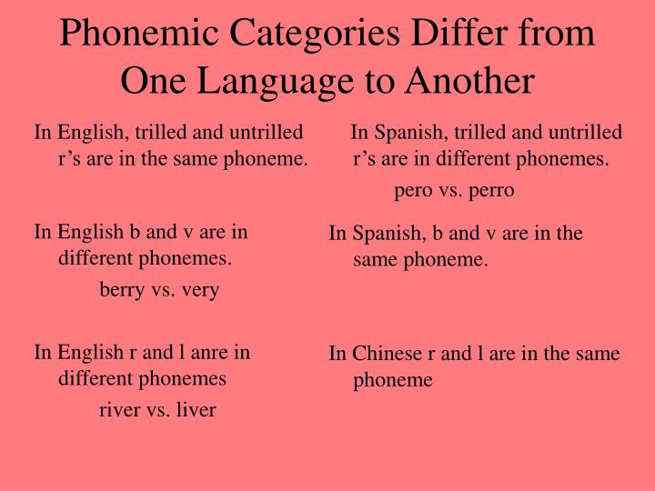 In English, trilled and untrilled r's are in the same phoneme.