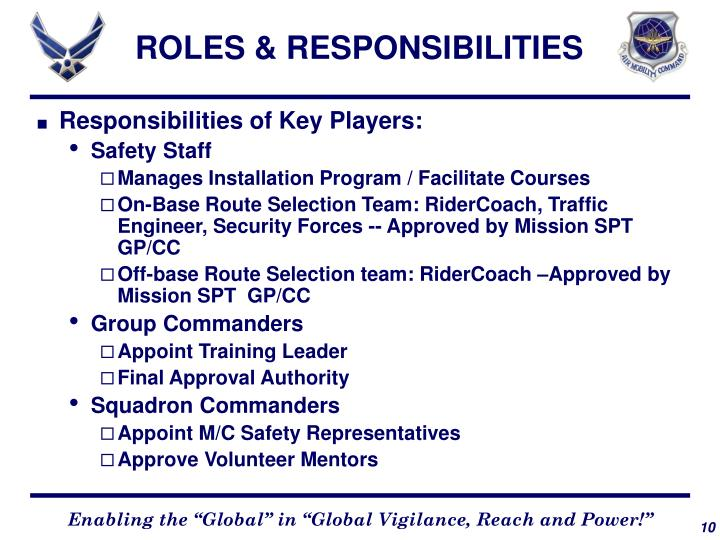 Ppt Sport Bike Concept Of Operations Powerpoint
