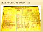 wall painting of works list