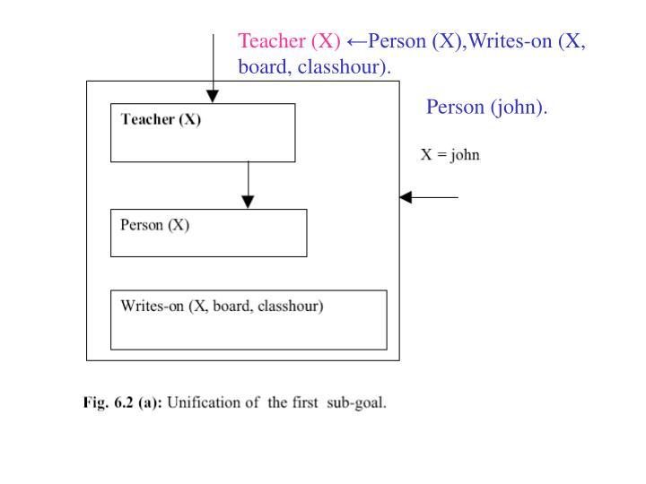 Teacher (X)