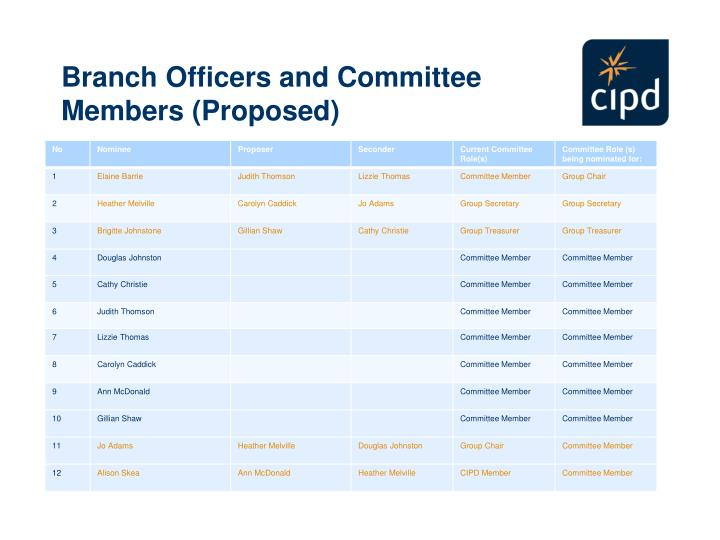 Branch Officers and Committee Members (Proposed)